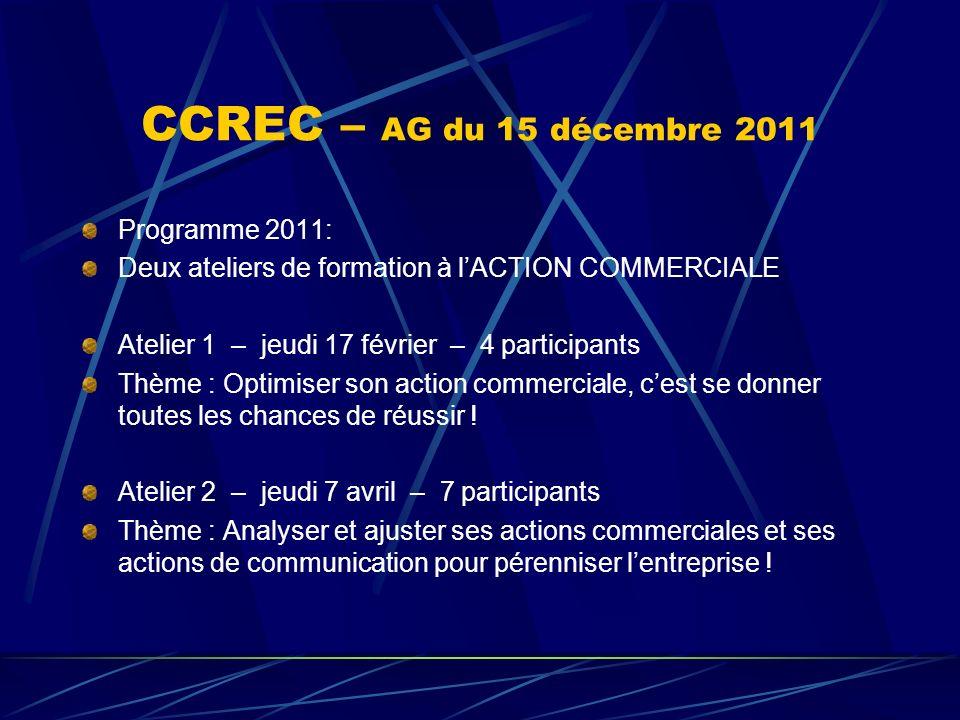 CCREC – AG du 15 décembre 2011 Programme 2011: Deux ateliers de formation à lACTION COMMERCIALE Atelier 1 – jeudi 17 février – 4 participants Thème :