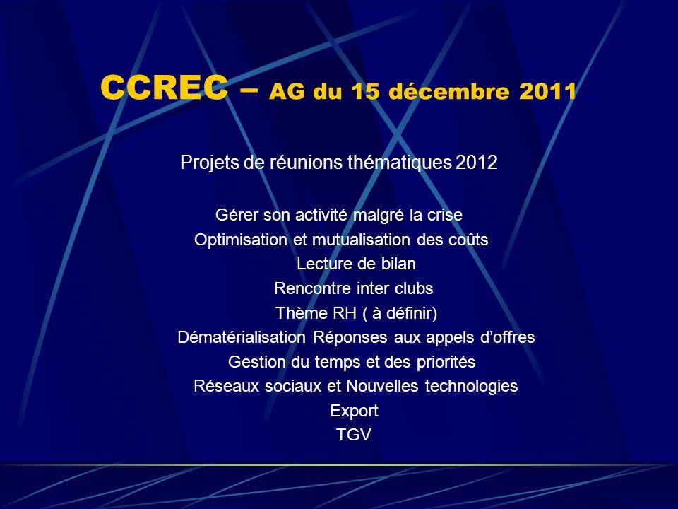 CCREC – AG du 15 décembre 2011 Projets de réunions thématiques 2012 Gérer son activité malgré la crise Optimisation et mutualisation des coûts Lecture