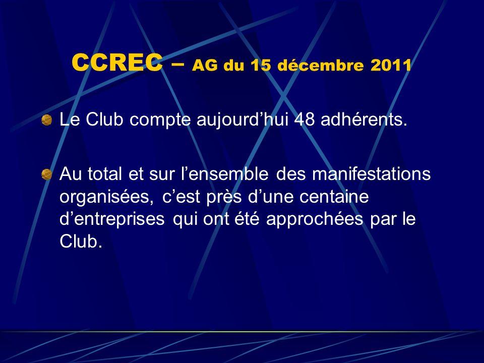 CCREC – AG du 15 décembre 2011 Le Club compte aujourdhui 48 adhérents. Au total et sur lensemble des manifestations organisées, cest près dune centain