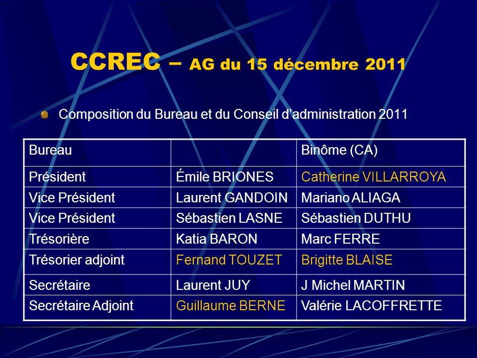 CCREC – AG du 15 décembre 2011 Composition du Bureau et du Conseil dadministration 2011 BureauBinôme (CA) PrésidentÉmile BRIONESCatherine VILLARROYA V