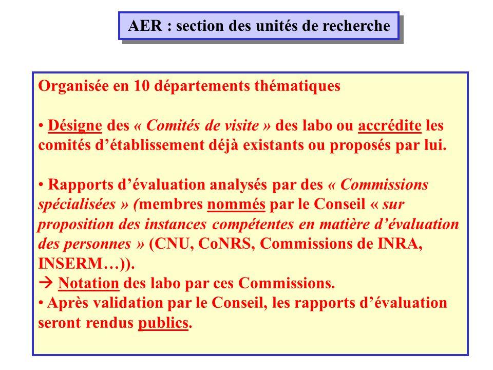 AER : section des unités de recherche Organisée en 10 départements thématiques Désigne des « Comités de visite » des labo ou accrédite les comités détablissement déjà existants ou proposés par lui.