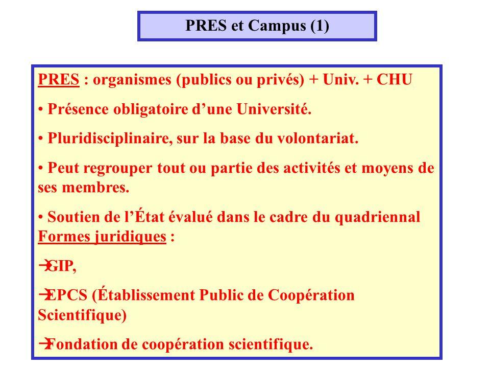 PRES et Campus (1) PRES : organismes (publics ou privés) + Univ.