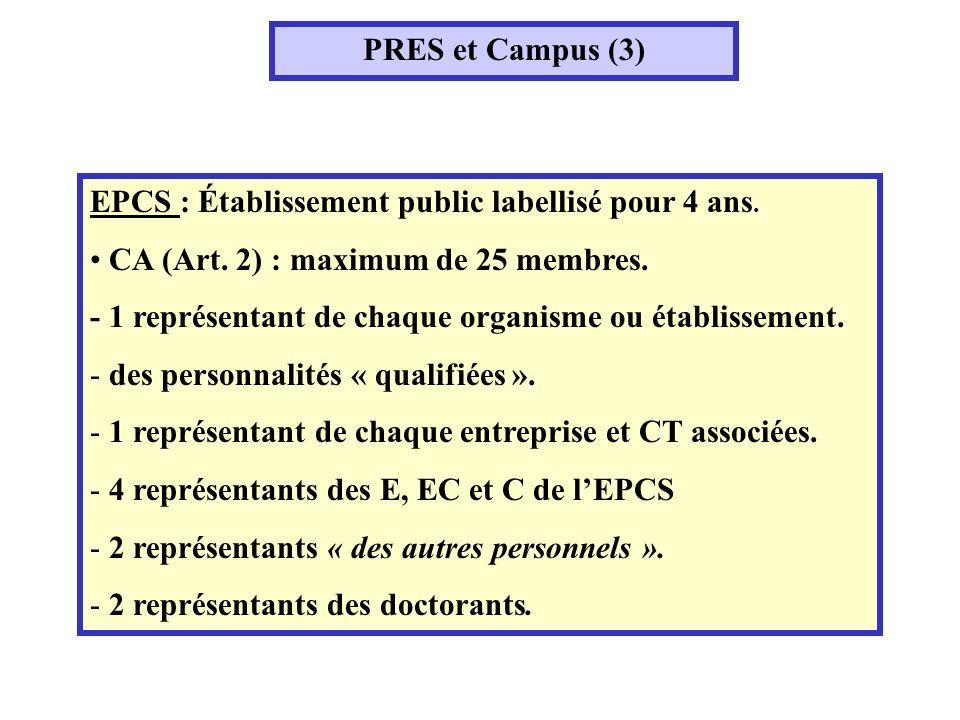 PRES et Campus (3) EPCS : Établissement public labellisé pour 4 ans.