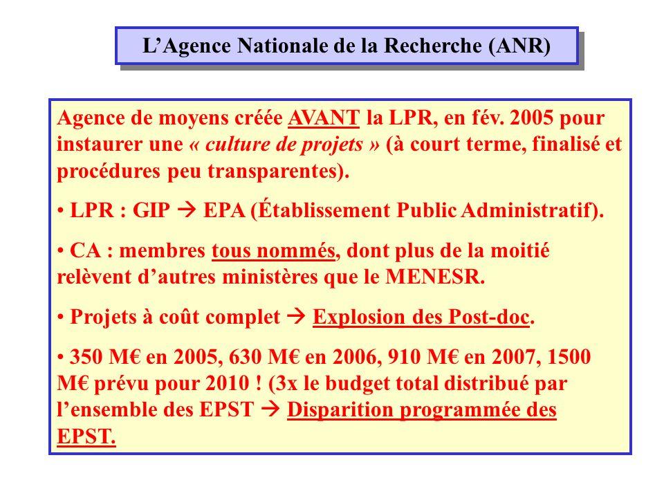 LAgence Nationale de la Recherche (ANR) Agence de moyens créée AVANT la LPR, en fév.