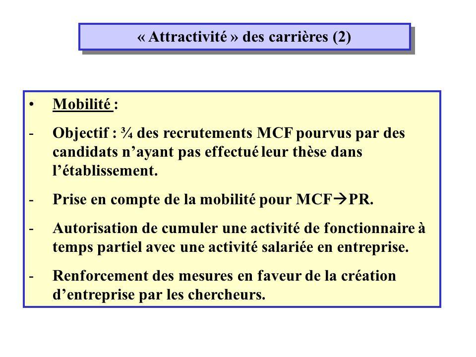 « Attractivité » des carrières (2) Mobilité : -Objectif : ¾ des recrutements MCF pourvus par des candidats nayant pas effectué leur thèse dans létablissement.