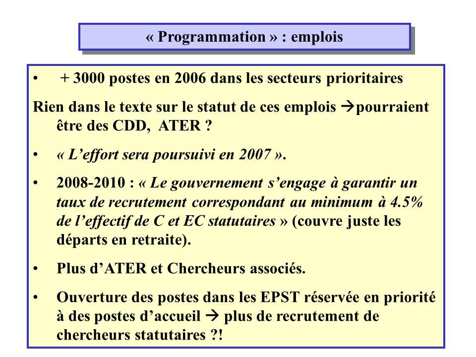« Programmation » : emplois + 3000 postes en 2006 dans les secteurs prioritaires Rien dans le texte sur le statut de ces emplois pourraient être des CDD, ATER .