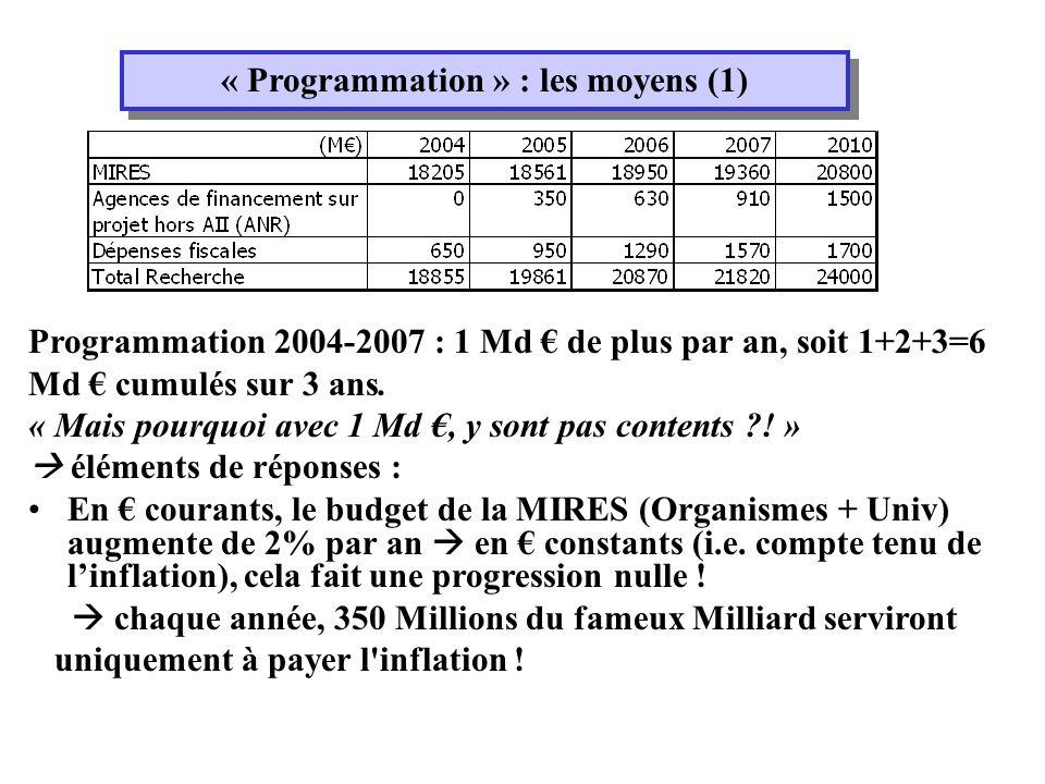 Programmation 2004-2007 : 1 Md de plus par an, soit 1+2+3=6 Md cumulés sur 3 ans.