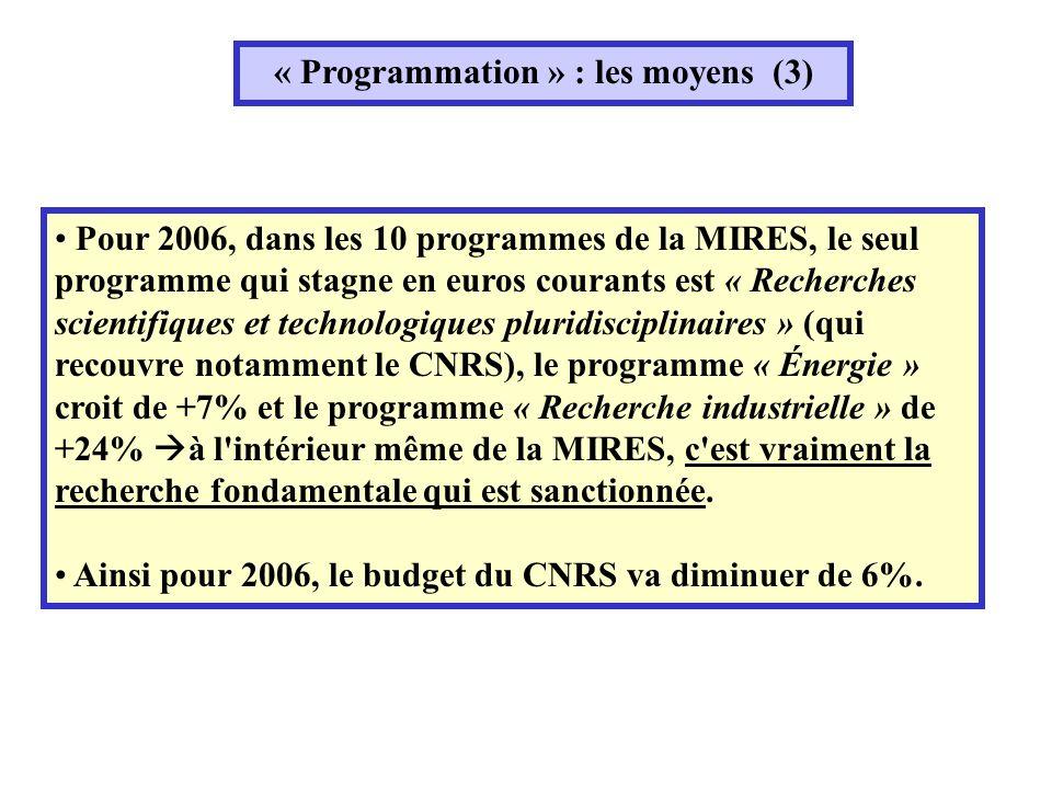 « Programmation » : les moyens (3) Pour 2006, dans les 10 programmes de la MIRES, le seul programme qui stagne en euros courants est « Recherches scientifiques et technologiques pluridisciplinaires » (qui recouvre notamment le CNRS), le programme « Énergie » croit de +7% et le programme « Recherche industrielle » de +24% à l intérieur même de la MIRES, c est vraiment la recherche fondamentale qui est sanctionnée.