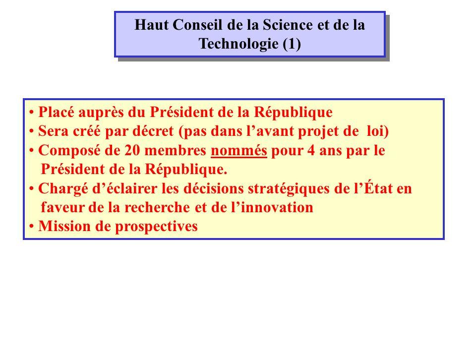 Haut Conseil de la Science et de la Technologie (1) Placé auprès du Président de la République Sera créé par décret (pas dans lavant projet de loi) Composé de 20 membres nommés pour 4 ans par le Président de la République.