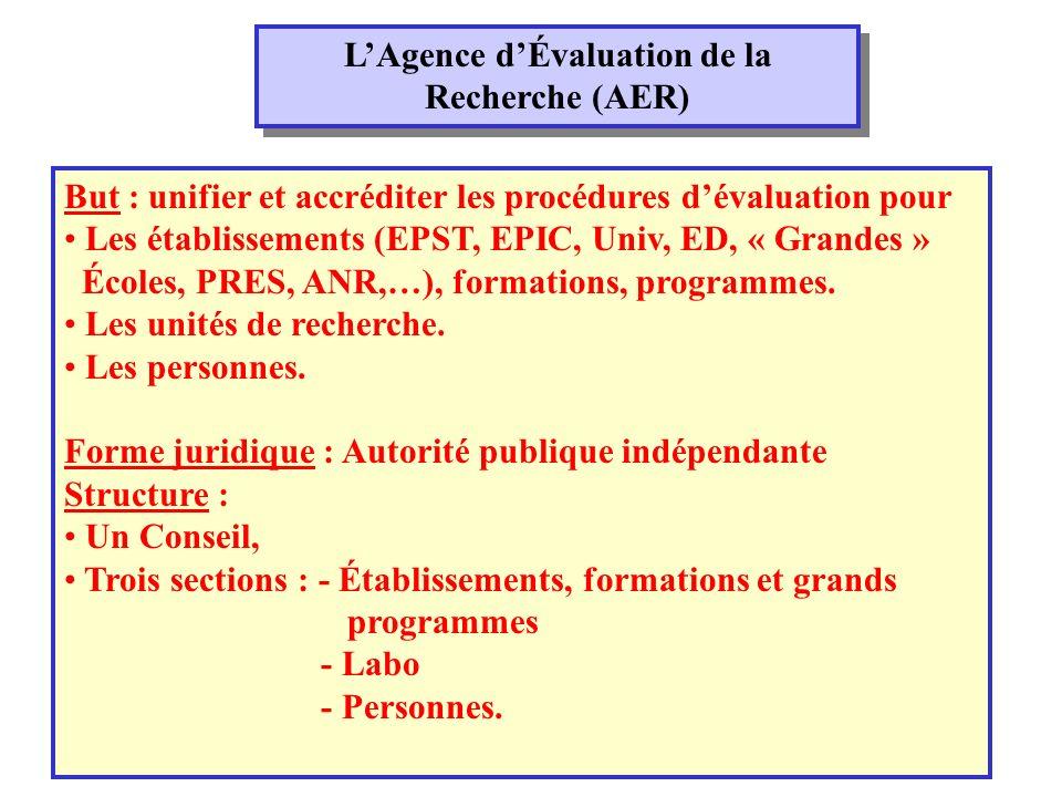 LAgence dÉvaluation de la Recherche (AER) But : unifier et accréditer les procédures dévaluation pour Les établissements (EPST, EPIC, Univ, ED, « Grandes » Écoles, PRES, ANR,…), formations, programmes.