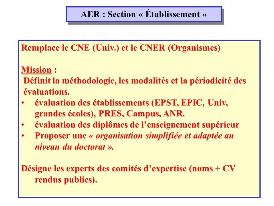AER : Section « Établissement » Remplace le CNE (Univ.) et le CNER (Organismes) Mission : Définit la méthodologie, les modalités et la périodicité des évaluations.