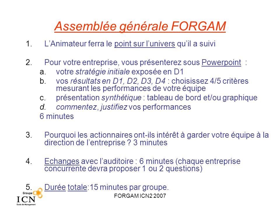 FORGAM ICN2 2007 Assemblée générale FORGAM 1.LAnimateur ferra le point sur lunivers quil a suivi 2.Pour votre entreprise, vous présenterez sous Powerp