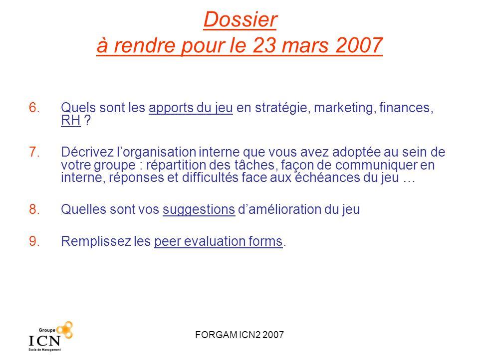 FORGAM ICN2 2007 Dossier à rendre pour le 23 mars 2007 6.Quels sont les apports du jeu en stratégie, marketing, finances, RH ? 7.Décrivez lorganisatio