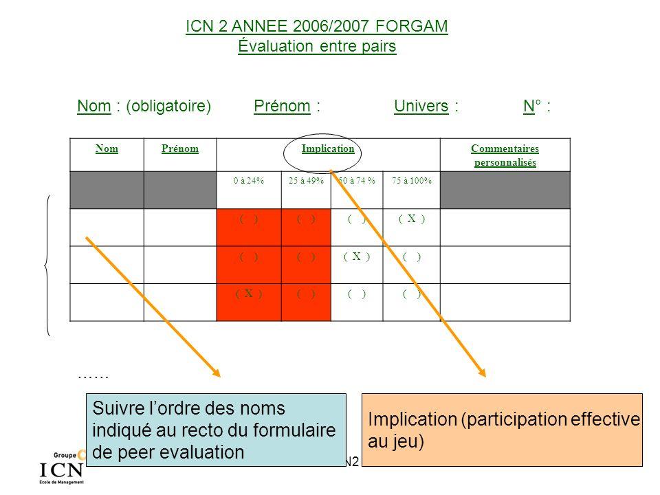 FORGAM ICN2 2007 NomPrénomImplicationCommentaires personnalisés 0 à 24%25 à 49%50 à 74 %75 à 100% ( ) ( X ) ( ) ( X )( ) ( X )( ) ICN 2 ANNEE 2006/200