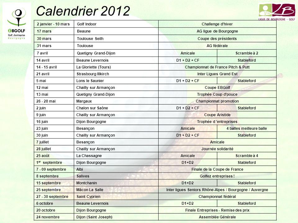 2 janvier - 10 marsGolf IndoorChallenge dhiver 17 marsBeauneAG ligue de Bourgogne 30 marsToulouse SeilhCoupe des présidents 31 marsToulouseAG fédérale