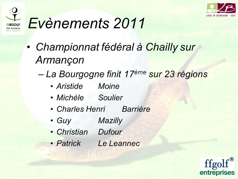 Evènements 2011 Championnat fédéral à Chailly sur Armançon –La Bourgogne finit 17 ème sur 23 régions AristideMoine MichèleSoulier Charles HenriBarrièr