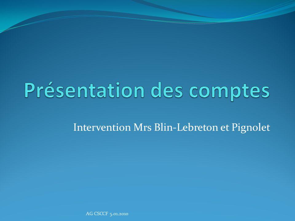 Rapport dactivité Chiffres Adhésions 31 (2008)/ 97 (2009) 9 + renouvellements (2010) 20 régions Corse+Hte Normandie Fonds Eperon Programme AG CSCCF 5.01.2010