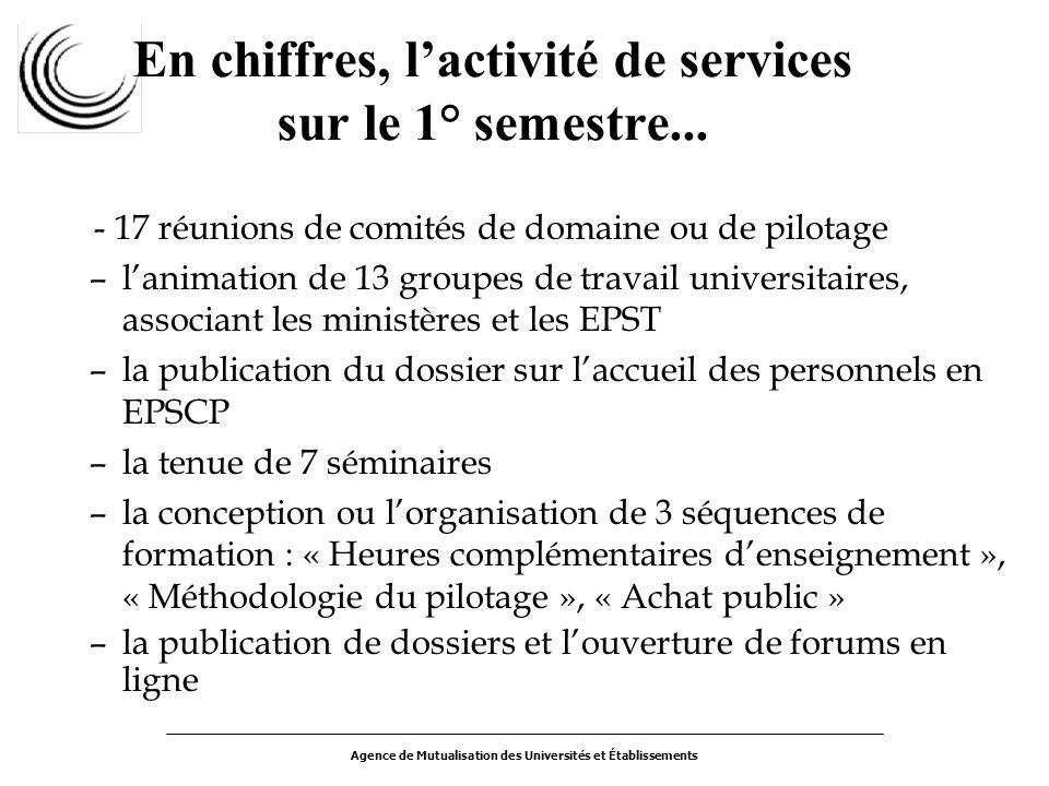 Agence de Mutualisation des Universités et Établissements En chiffres, lactivité de services sur le 1° semestre...