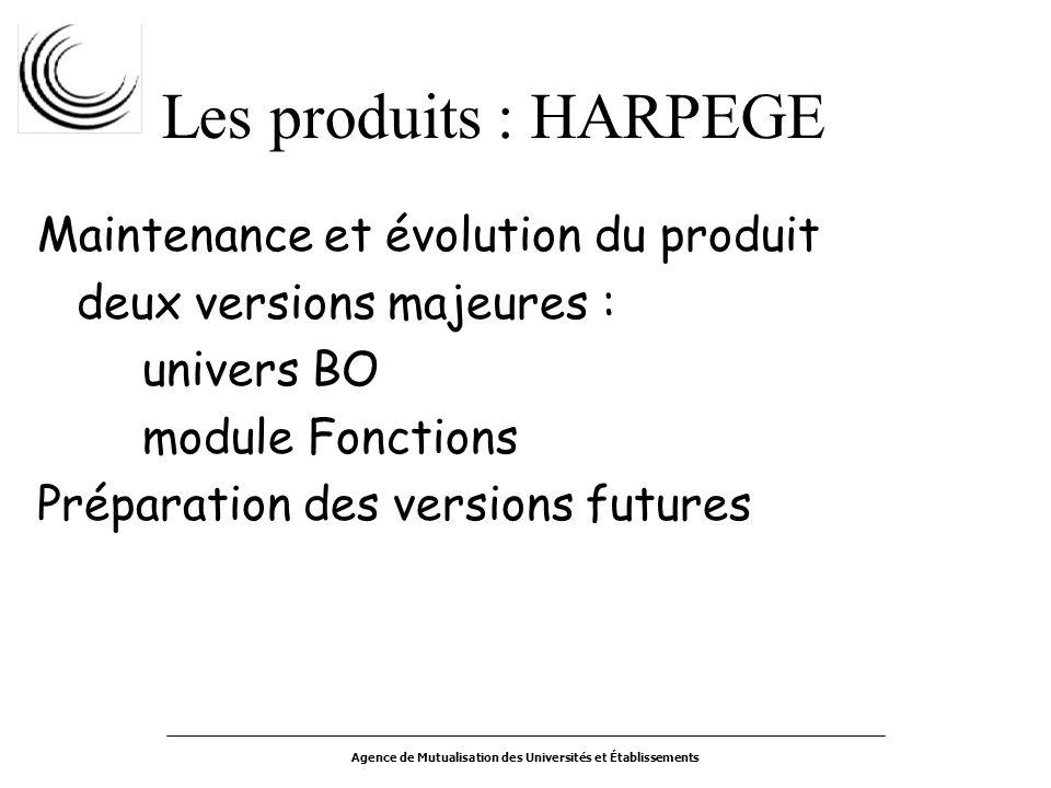 Agence de Mutualisation des Universités et Établissements Les produits : HARPEGE Maintenance et évolution du produit deux versions majeures : univers BO module Fonctions Préparation des versions futures