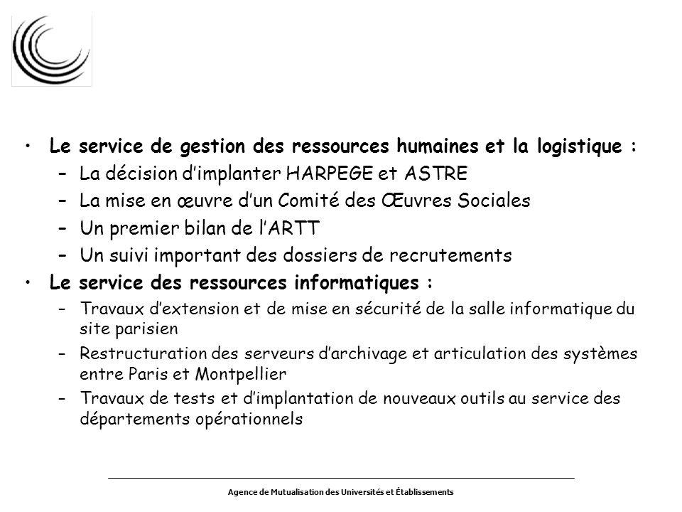 Agence de Mutualisation des Universités et Établissements Le service de gestion des ressources humaines et la logistique : –La décision dimplanter HAR