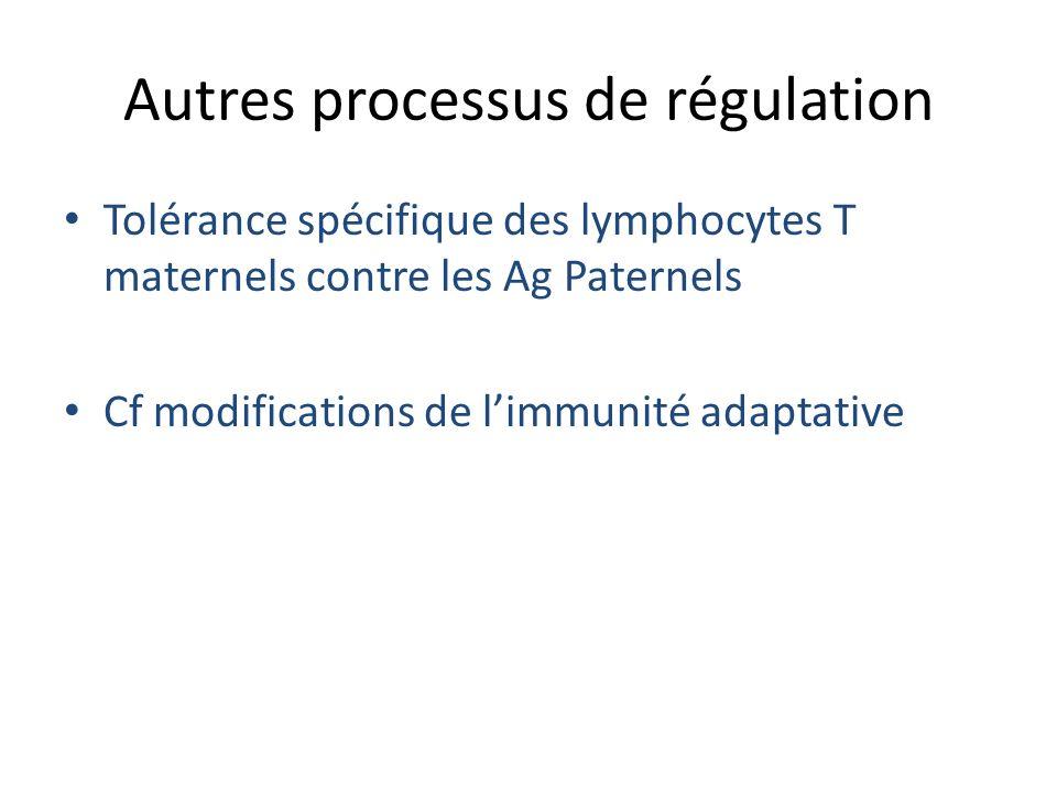 Autres processus de régulation Tolérance spécifique des lymphocytes T maternels contre les Ag Paternels Cf modifications de limmunité adaptative