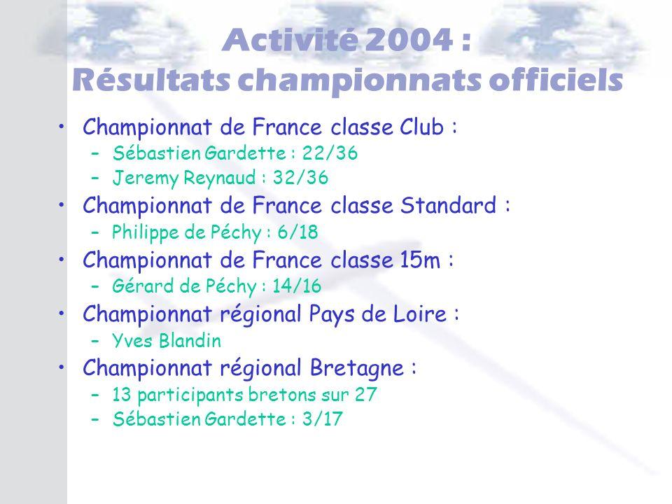 Activité 2004 : Résultats championnats officiels Championnat de France classe Club : –Sébastien Gardette : 22/36 –Jeremy Reynaud : 32/36 Championnat d