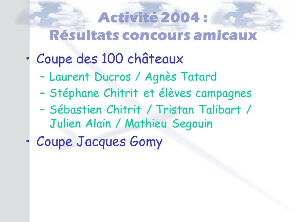 Activité 2004 : Résultats concours amicaux Coupe des 100 châteaux –Laurent Ducros / Agnès Tatard –Stéphane Chitrit et élèves campagnes –Sébastien Chit