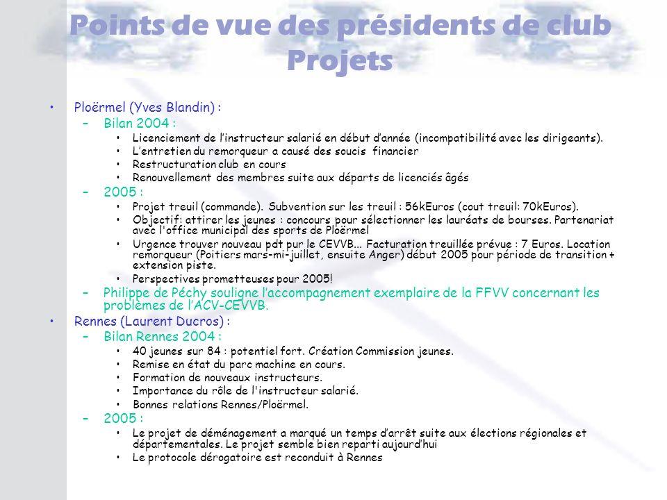 Points de vue des présidents de club Projets Ploërmel (Yves Blandin) : –Bilan 2004 : Licenciement de linstructeur salarié en début dannée (incompatibi