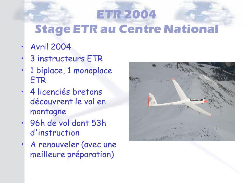ETR 2004 Stage ETR au Centre National Avril 2004 3 instructeurs ETR 1 biplace, 1 monoplace ETR 4 licenciés bretons découvrent le vol en montagne 96h d