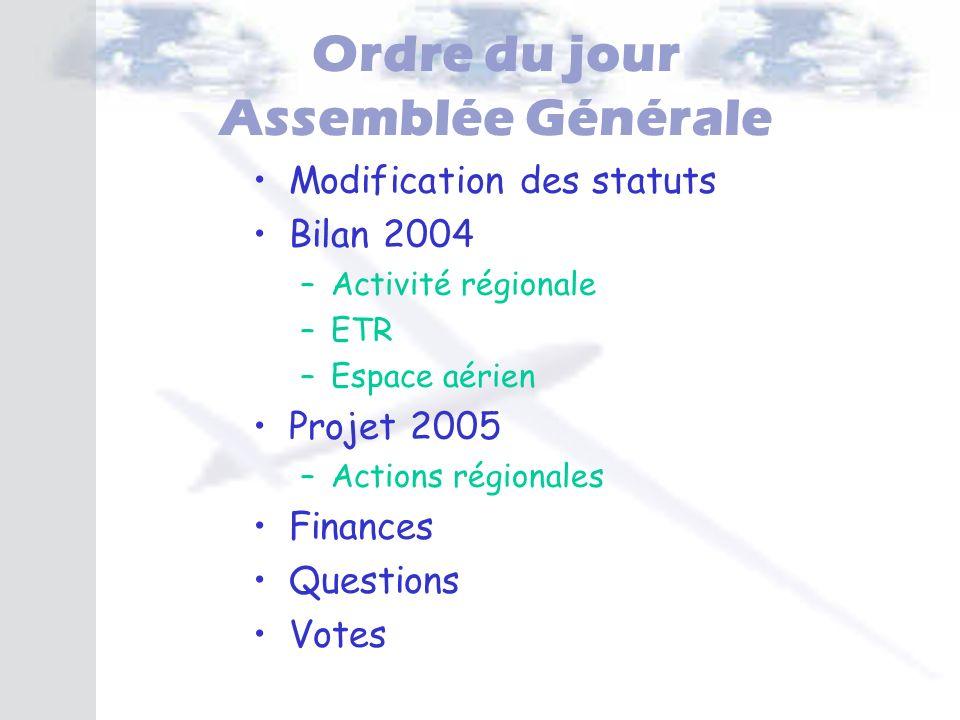Ordre du jour Assemblée Générale Modification des statuts Bilan 2004 –Activité régionale –ETR –Espace aérien Projet 2005 –Actions régionales Finances