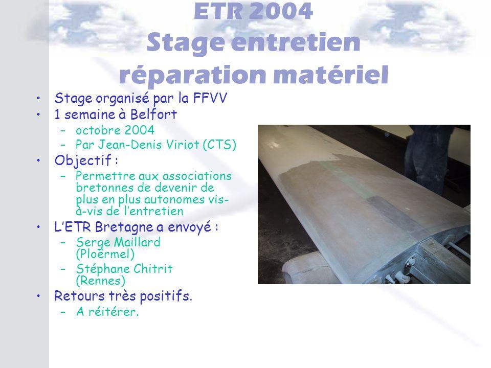 ETR 2004 Stage entretien réparation matériel Stage organisé par la FFVV 1 semaine à Belfort –octobre 2004 –Par Jean-Denis Viriot (CTS) Objectif : –Per