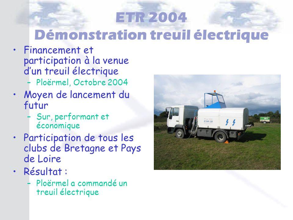 ETR 2004 Démonstration treuil électrique Financement et participation à la venue dun treuil électrique – –Ploërmel, Octobre 2004 Moyen de lancement du
