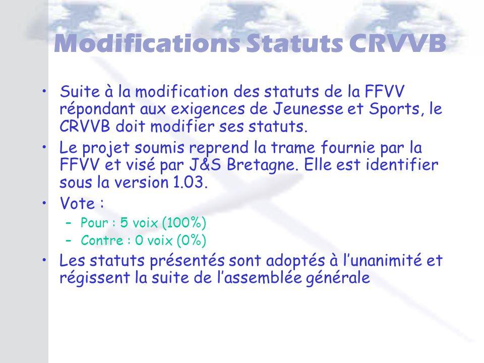 Modifications Statuts CRVVB Suite à la modification des statuts de la FFVV répondant aux exigences de Jeunesse et Sports, le CRVVB doit modifier ses s