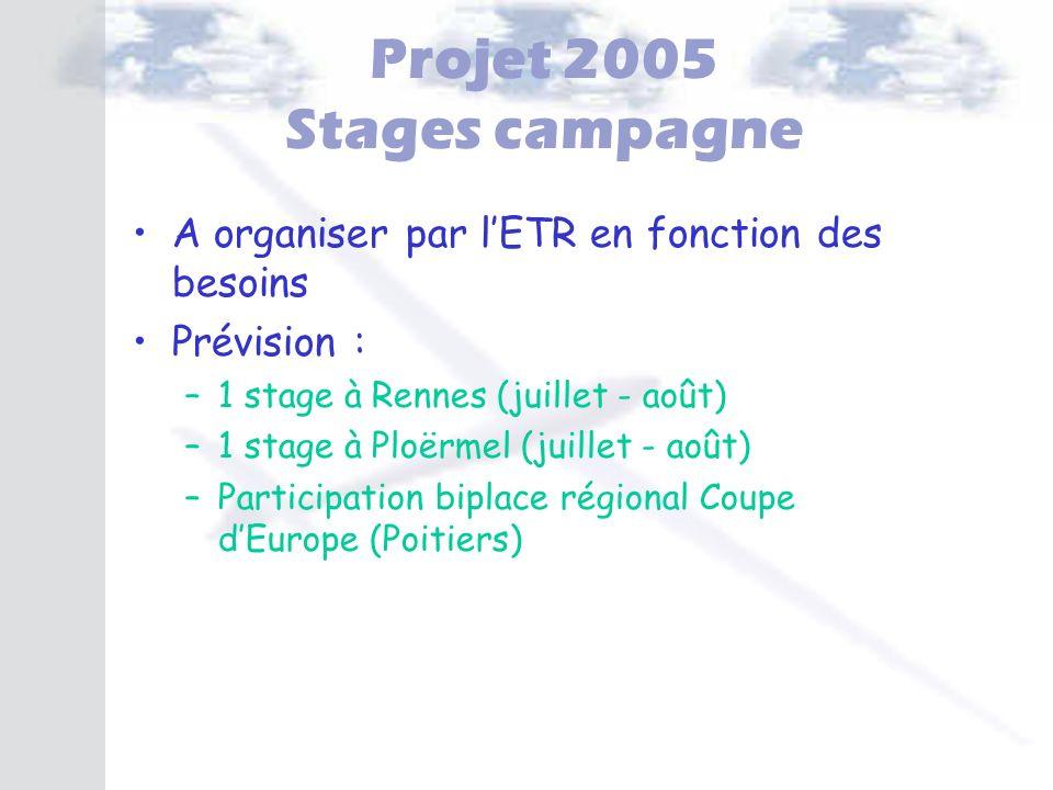 Projet 2005 Stages campagne A organiser par lETR en fonction des besoins Prévision : –1 stage à Rennes (juillet - août) –1 stage à Ploërmel (juillet -