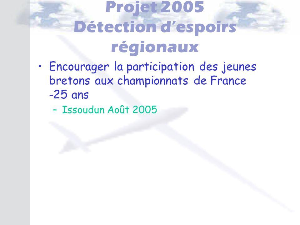 Projet 2005 Détection despoirs régionaux Encourager la participation des jeunes bretons aux championnats de France -25 ans –Issoudun Août 2005