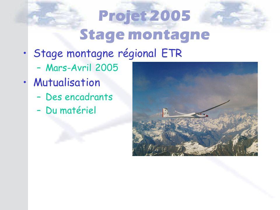 Projet 2005 Stage montagne Stage montagne régional ETR –Mars-Avril 2005 Mutualisation –Des encadrants –Du matériel