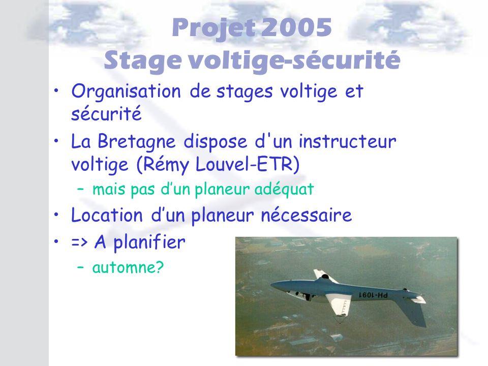Projet 2005 Stage voltige-sécurité Organisation de stages voltige et sécurité La Bretagne dispose d'un instructeur voltige (Rémy Louvel-ETR) –mais pas