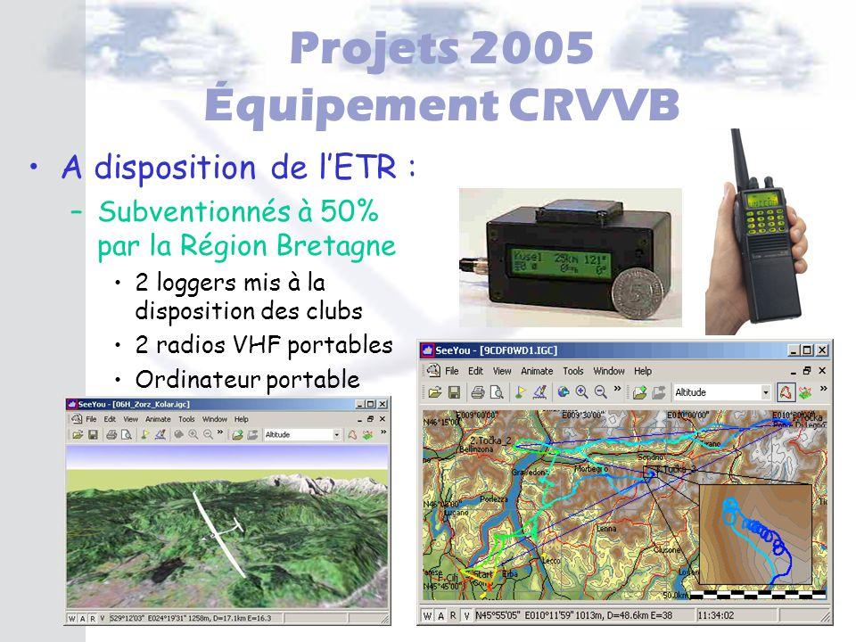 Projets 2005 Équipement CRVVB A disposition de lETR : –Subventionnés à 50% par la Région Bretagne 2 loggers mis à la disposition des clubs 2 radios VH
