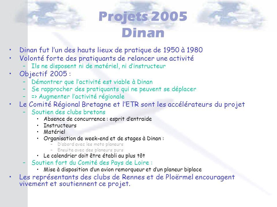 Projets 2005 Dinan Dinan fut lun des hauts lieux de pratique de 1950 à 1980 Volonté forte des pratiquants de relancer une activité –Ils ne disposent n