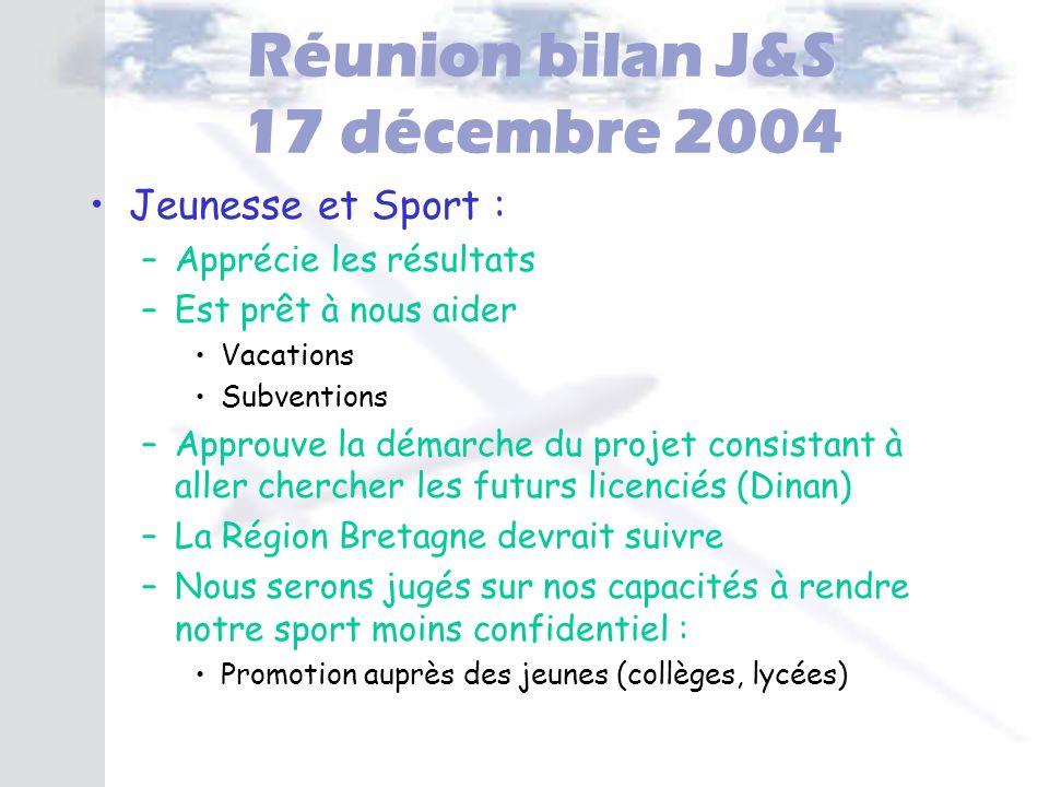 Réunion bilan J&S 17 décembre 2004 Jeunesse et Sport : –Apprécie les résultats –Est prêt à nous aider Vacations Subventions –Approuve la démarche du p
