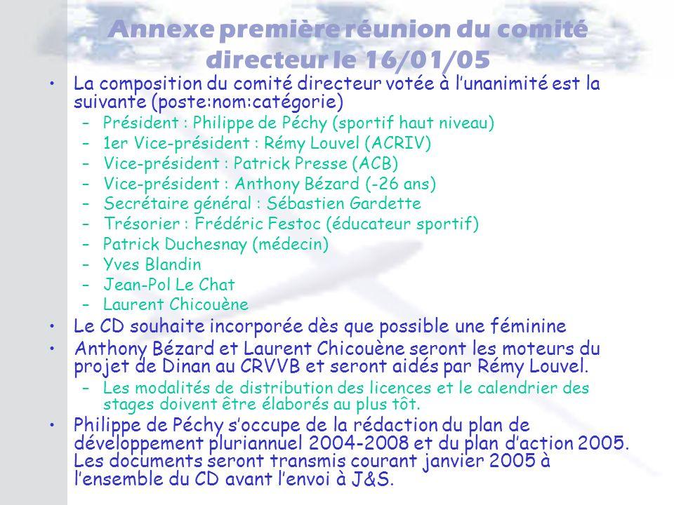 Annexe première réunion du comité directeur le 16/01/05 La composition du comité directeur votée à lunanimité est la suivante (poste:nom:catégorie) –P