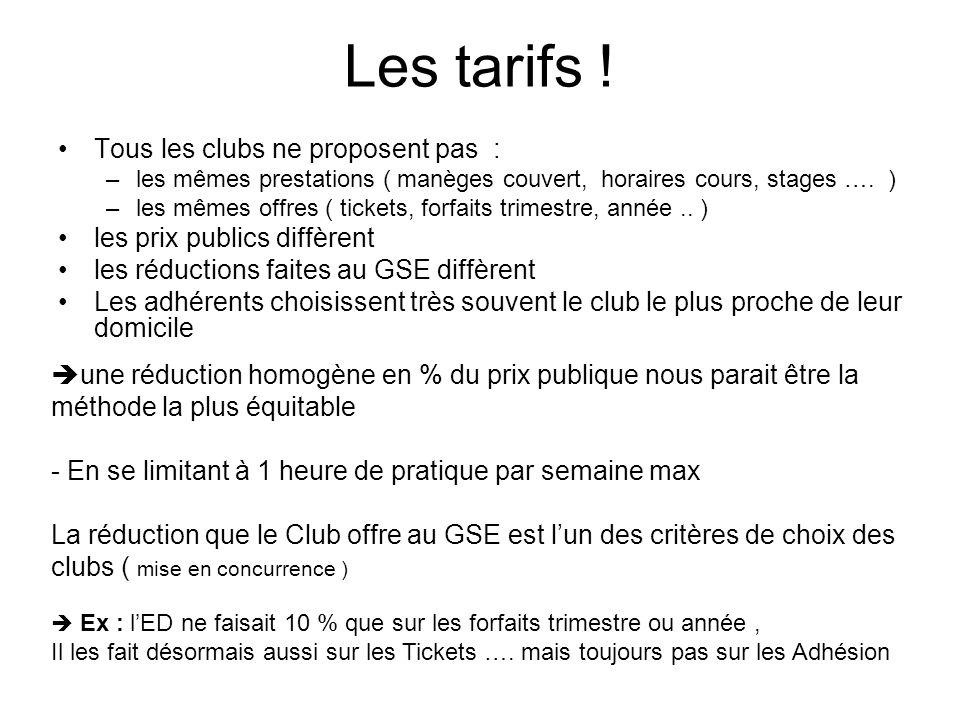 Les tarifs ! Tous les clubs ne proposent pas : –les mêmes prestations ( manèges couvert, horaires cours, stages …. ) –les mêmes offres ( tickets, forf