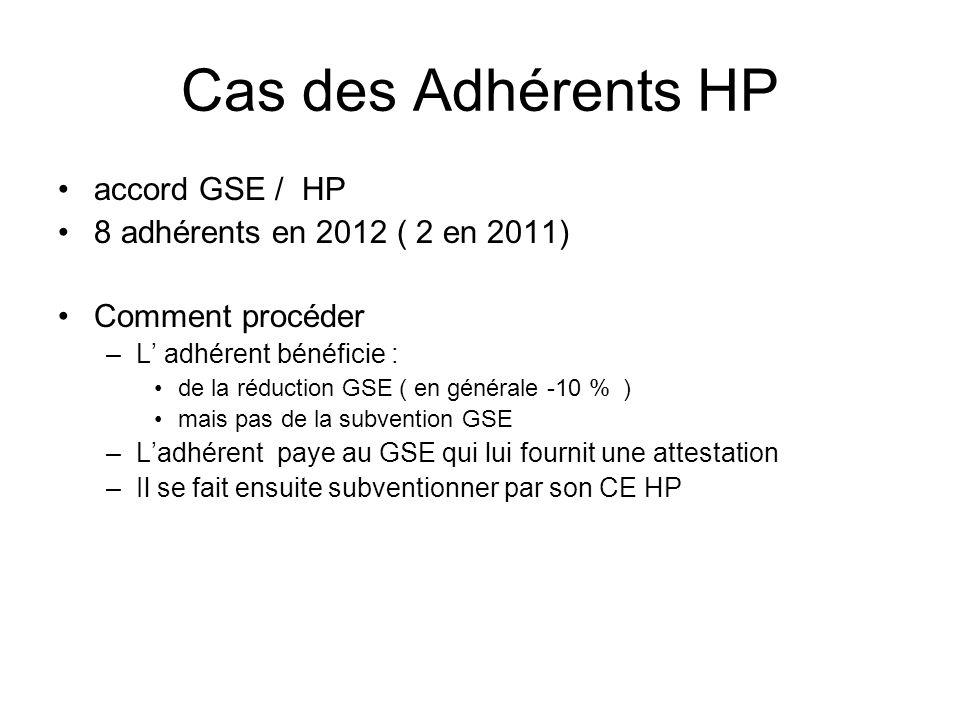 Cas des Adhérents HP accord GSE / HP 8 adhérents en 2012 ( 2 en 2011) Comment procéder –L adhérent bénéficie : de la réduction GSE ( en générale -10 %