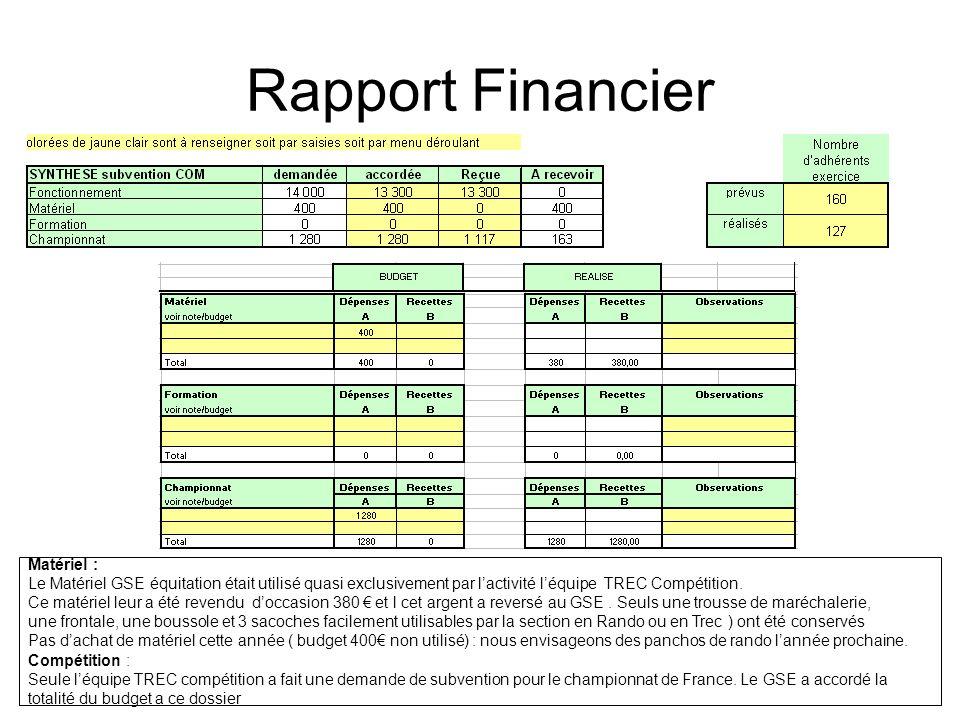 Rapport Financier Matériel : Le Matériel GSE équitation était utilisé quasi exclusivement par lactivité léquipe TREC Compétition. Ce matériel leur a é