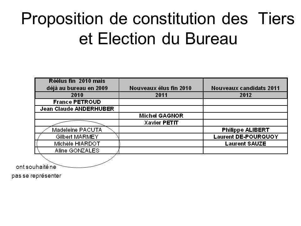 Proposition de constitution des Tiers et Election du Bureau ont souhaité ne pas se représenter