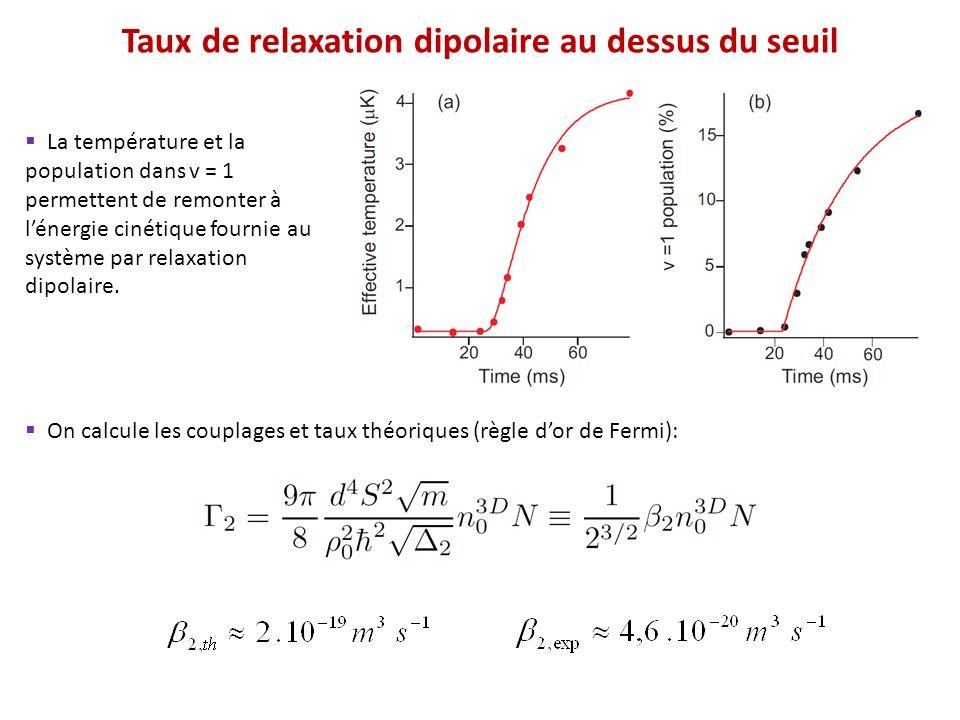 Taux de relaxation dipolaire au dessus du seuil La température et la population dans v = 1 permettent de remonter à lénergie cinétique fournie au syst