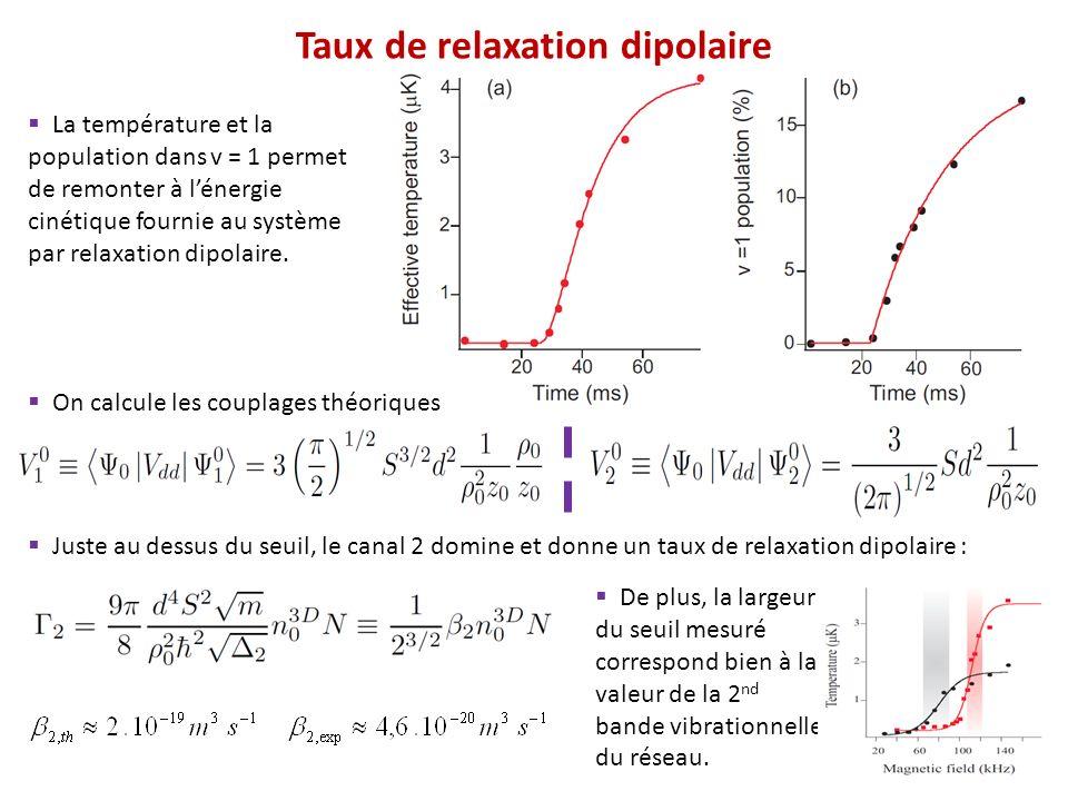 Taux de relaxation dipolaire La température et la population dans v = 1 permet de remonter à lénergie cinétique fournie au système par relaxation dipo