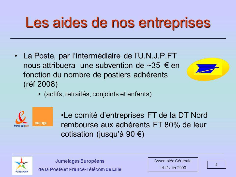 Jumelages Européens de la Poste et France-Télécom de Lille Assemblée Générale 14 février 2009 4 Les aides de nos entreprises La Poste, par lintermédiaire de lU.N.J.P.FT nous attribuera une subvention de ~35 en fonction du nombre de postiers adhérents (réf 2008) (actifs, retraités, conjoints et enfants) Le comité dentreprises FT de la DT Nord rembourse aux adhérents FT 80% de leur cotisation (jusquà 90 ) orange