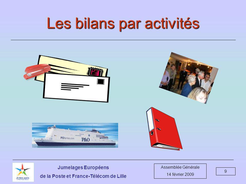 Jumelages Européens de la Poste et France-Télécom de Lille Assemblée Générale 14 février 2009 9 Les bilans par activités
