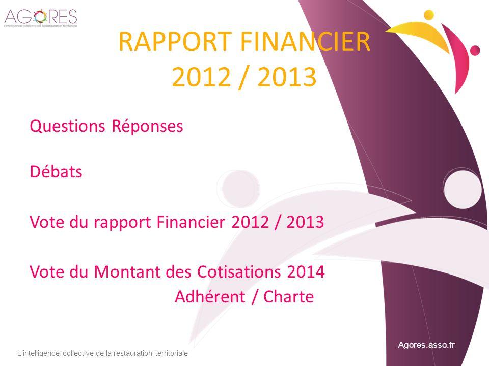 Agores.asso.fr Lintelligence collective de la restauration territoriale RAPPORT FINANCIER 2012 / 2013 Questions Réponses Débats Vote du rapport Financ